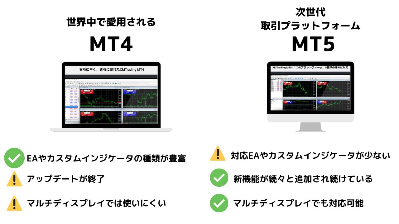 MT4とMT5の違い