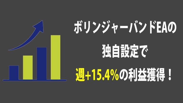 ボリンジャーバンドEAの独自設定で週+15.4%の利益獲得!