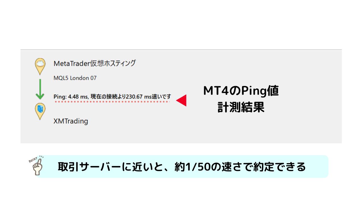 MT4のPing値比較