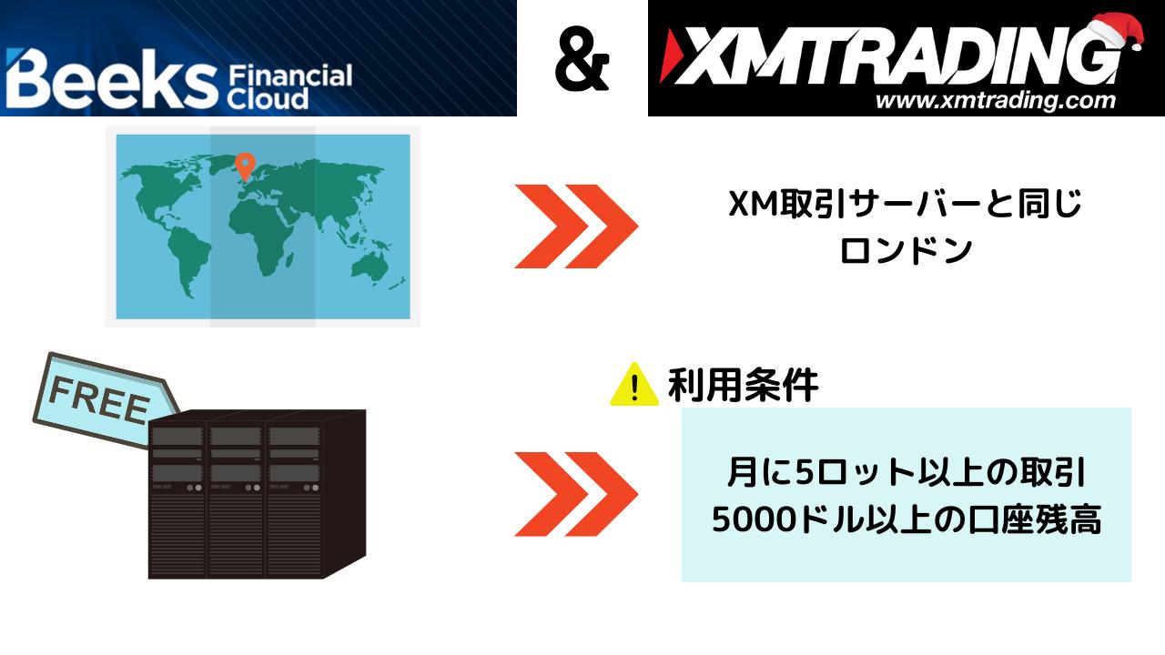 XMの無料VPS利用条件